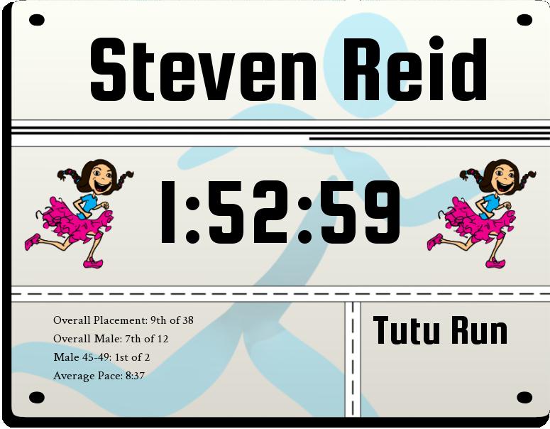 Image for race Tutu Run