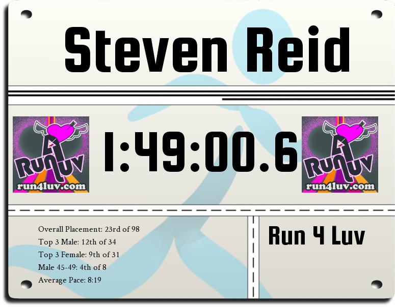 Image for race Run 4 Luv