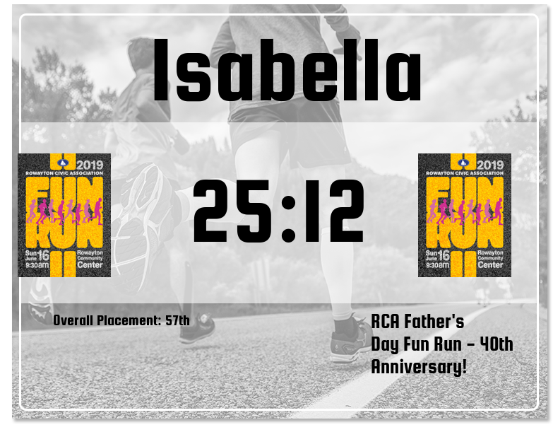 Finisher's Certificate