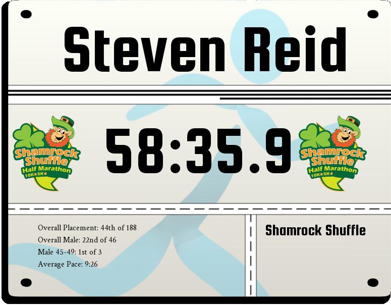 Image for race Shamrock Shuffle